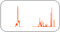 萨特勒 Sadtler 红外光谱数据库 (IR)