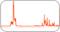 萨特勒 Sadtler 近红外光谱数据库